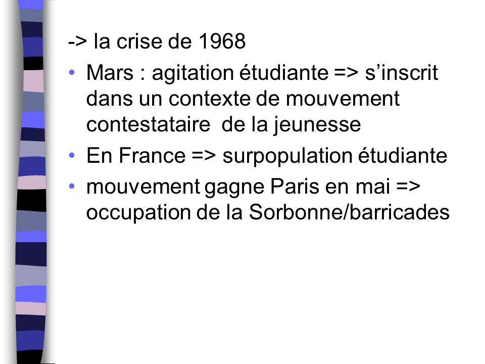 -> la crise de 1968 Mars : agitation étudiante => s'inscrit dans un contexte de mouvement contestataire de la jeunesse.