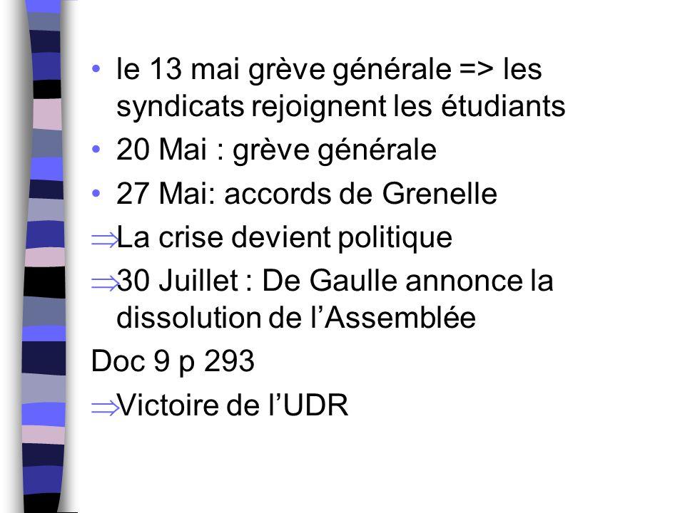 le 13 mai grève générale => les syndicats rejoignent les étudiants