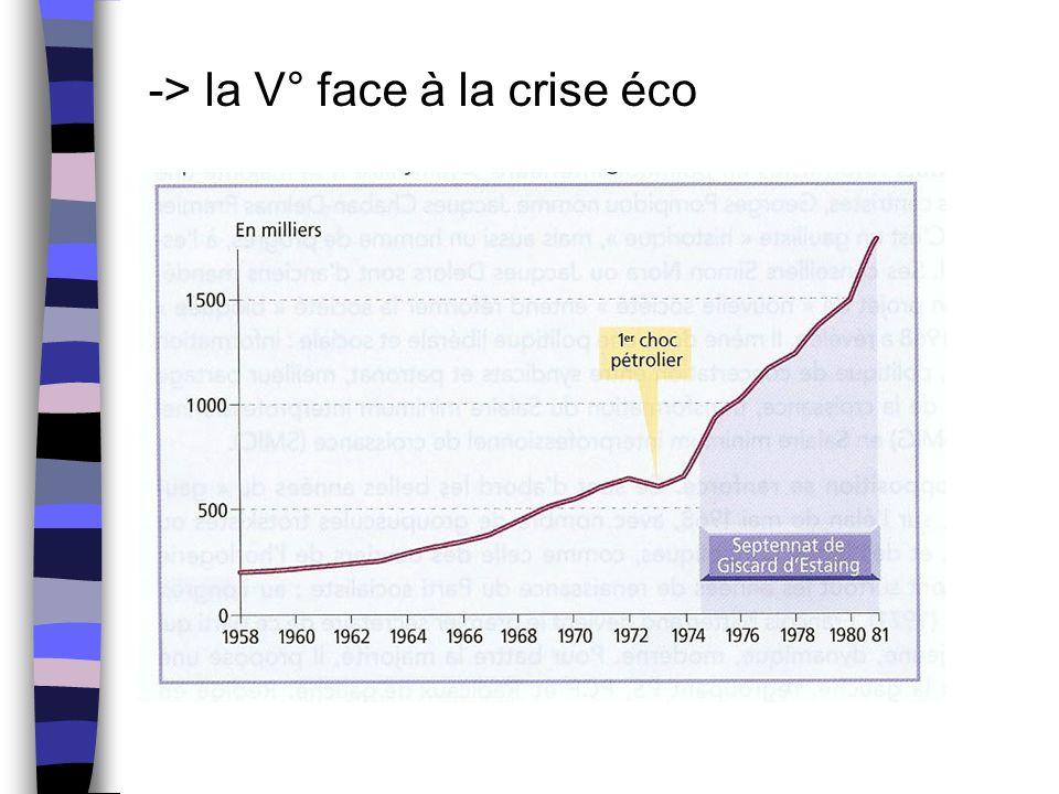 -> la V° face à la crise éco