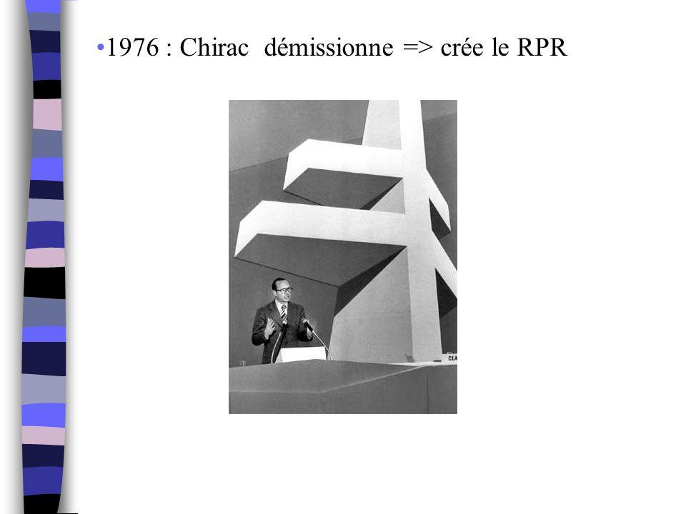 1976 : Chirac démissionne => crée le RPR