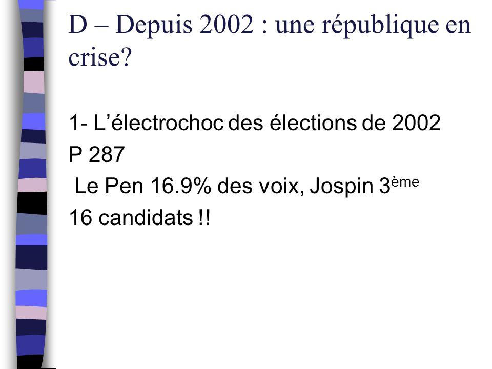 D – Depuis 2002 : une république en crise