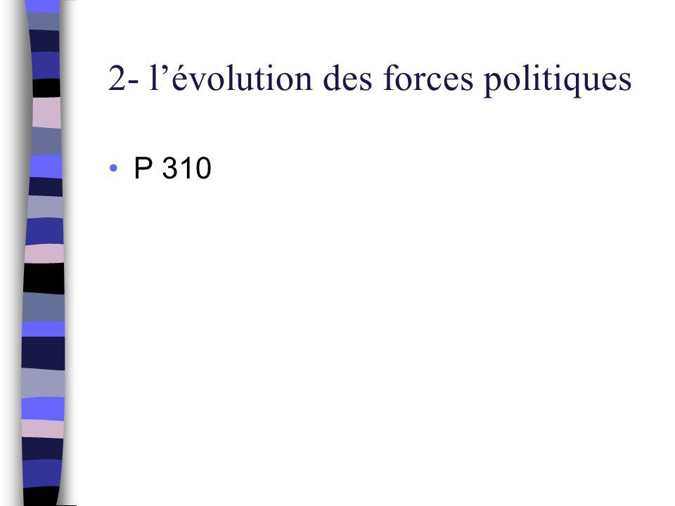 2- l'évolution des forces politiques