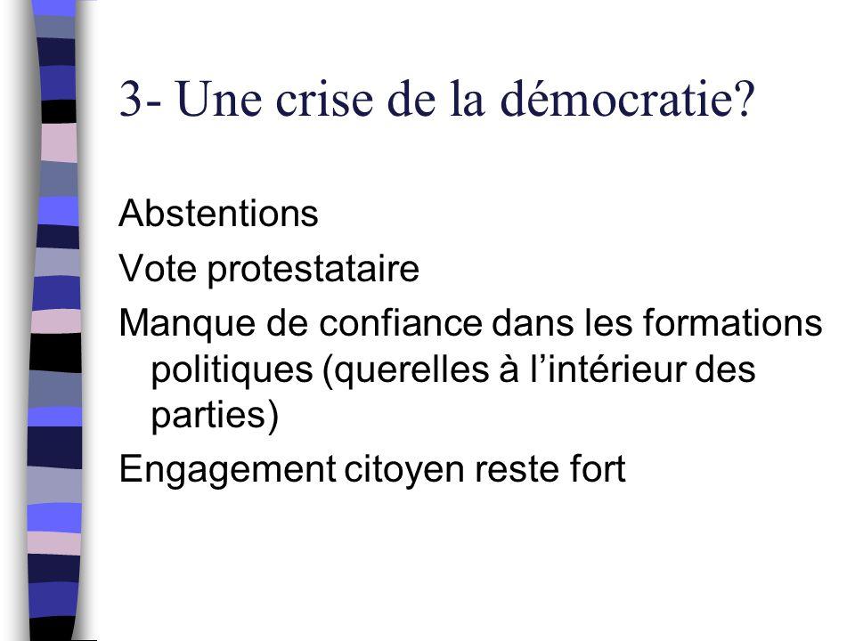 3- Une crise de la démocratie
