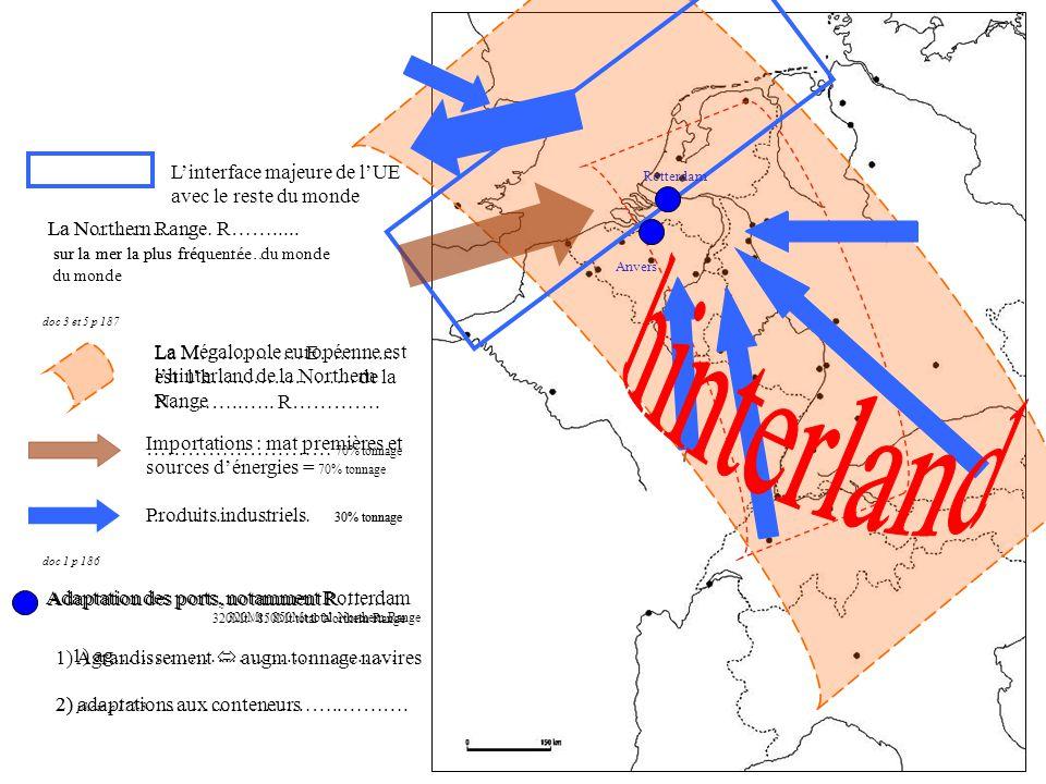 hinterland L'interface majeure de l'UE avec le reste du monde
