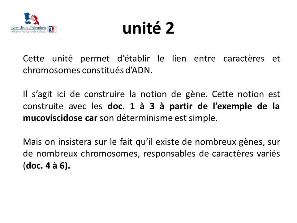 unité 2 Cette unité permet d'établir le lien entre caractères et chromosomes constitués d'ADN.