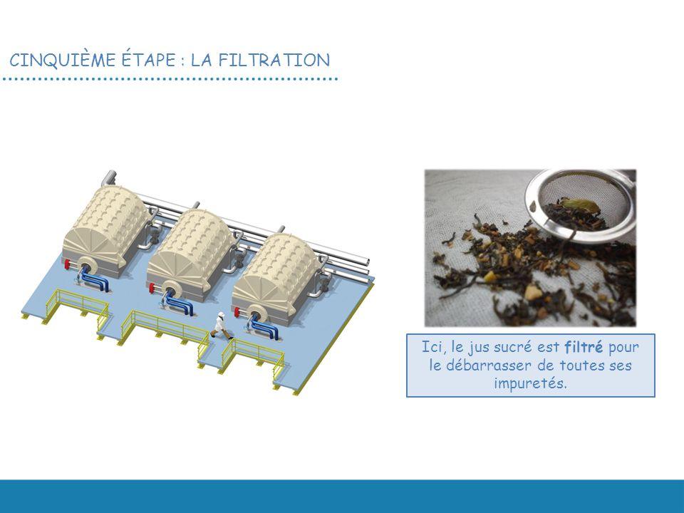 cinquième ÉTAPE : la filtration