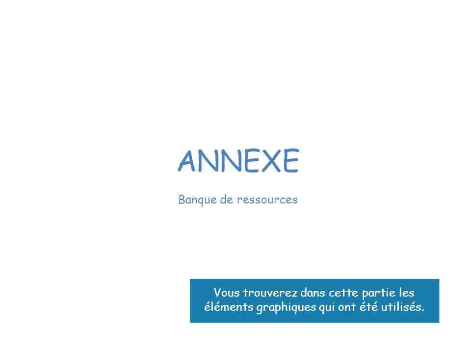 ANNEXE Banque de ressources