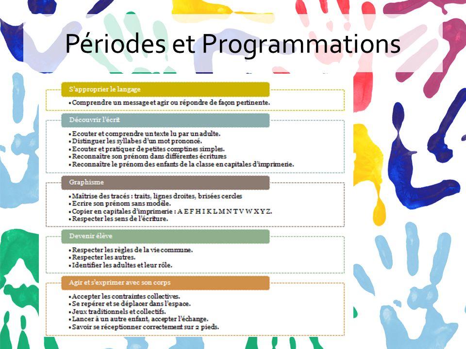 Périodes et Programmations
