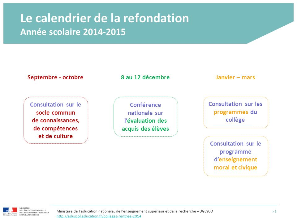 Le calendrier de la refondation Année scolaire 2014-2015