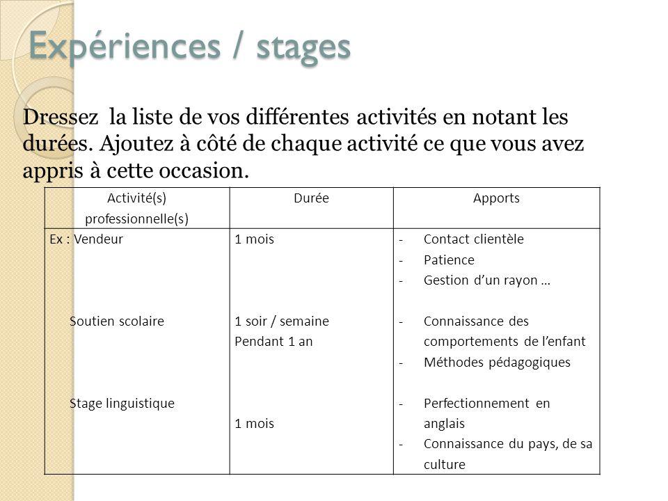 Expériences / stages