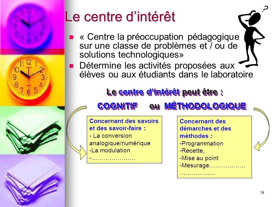 Le centre d'intérêt peut être : COGNITIF ou MÉTHODOLOGIQUE
