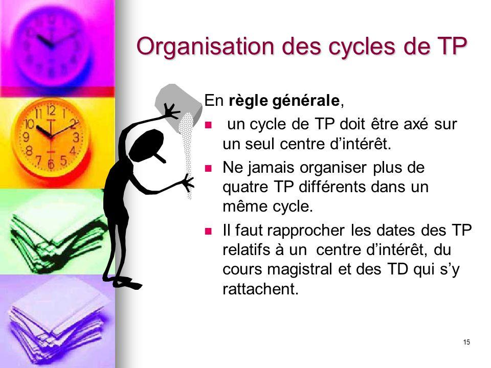 Organisation des cycles de TP