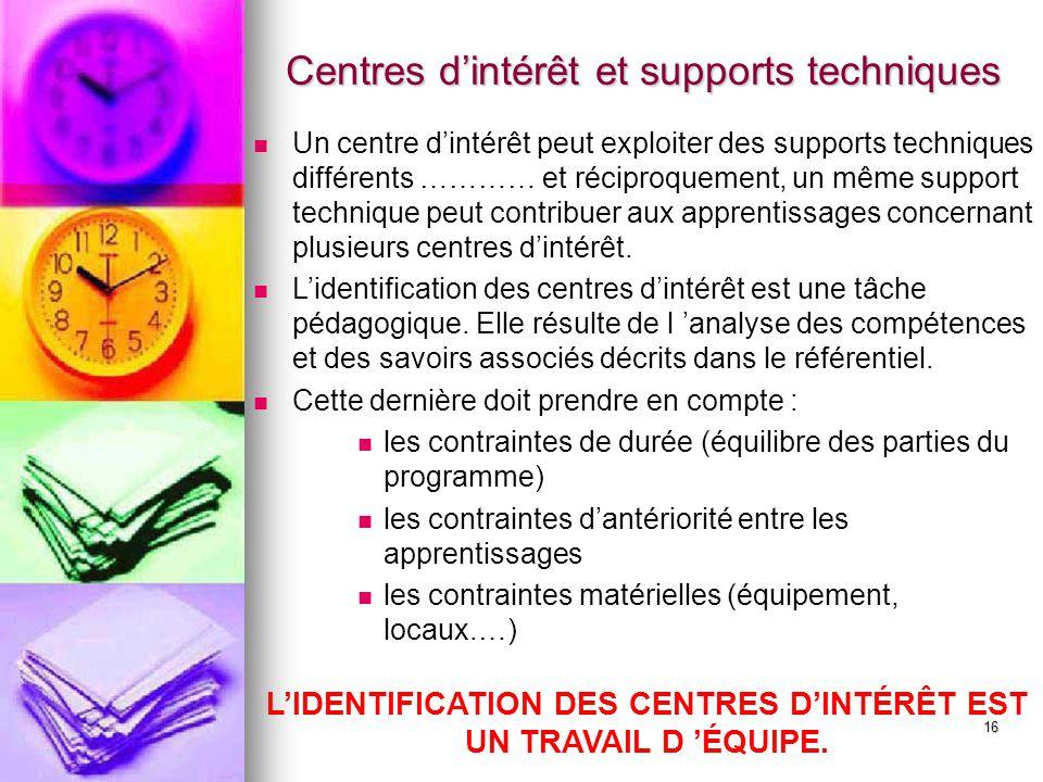 L'IDENTIFICATION DES CENTRES D'INTÉRÊT EST UN TRAVAIL D 'ÉQUIPE.