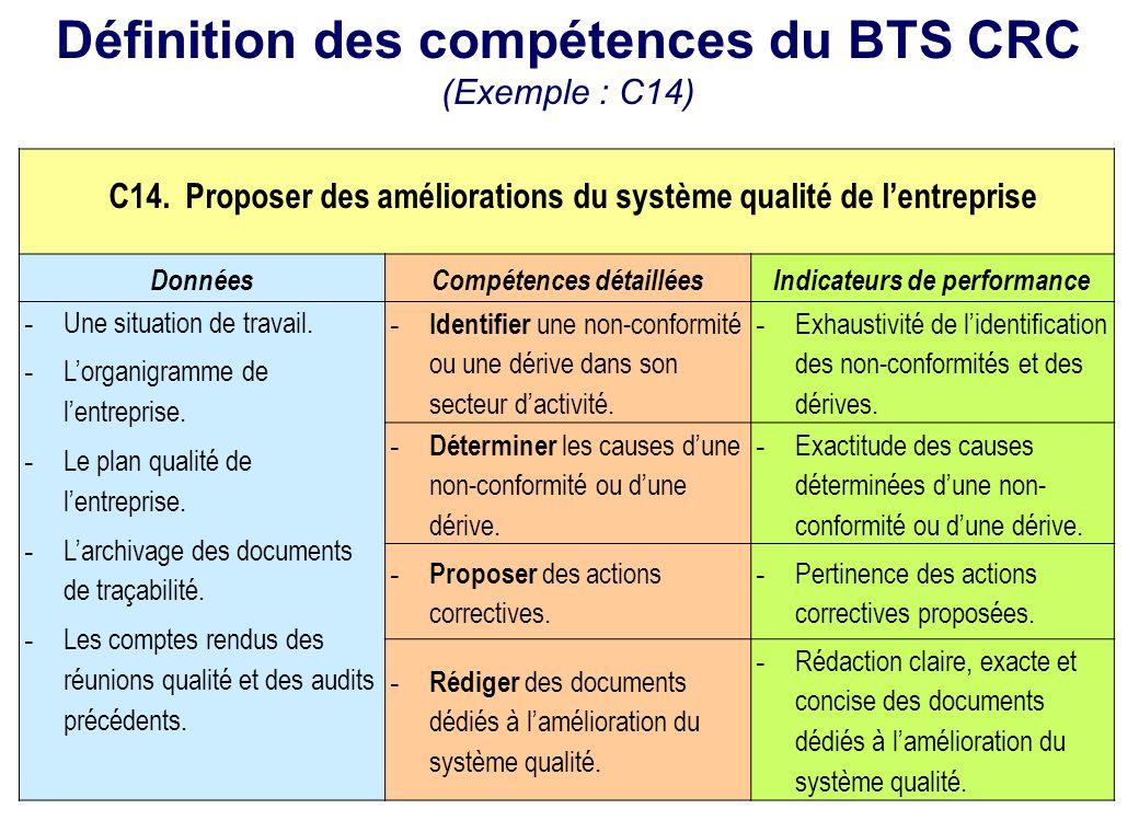 Définition des compétences du BTS CRC