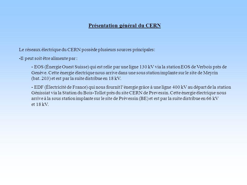 Présentation général du CERN