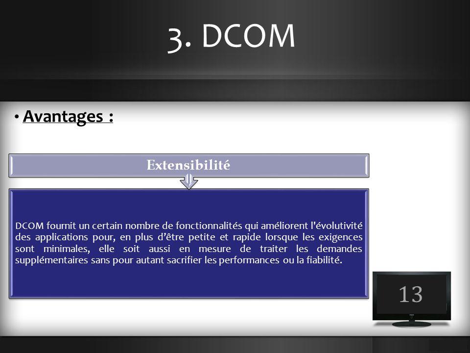 3. DCOM 13 Avantages : Extensibilité