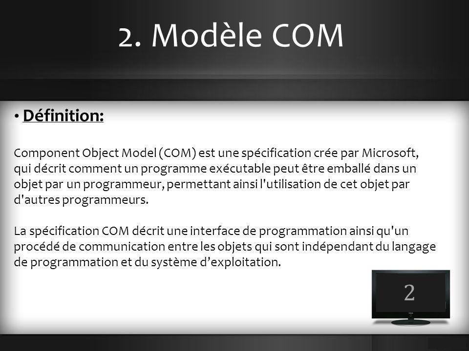 2. Modèle COM 2 Définition: