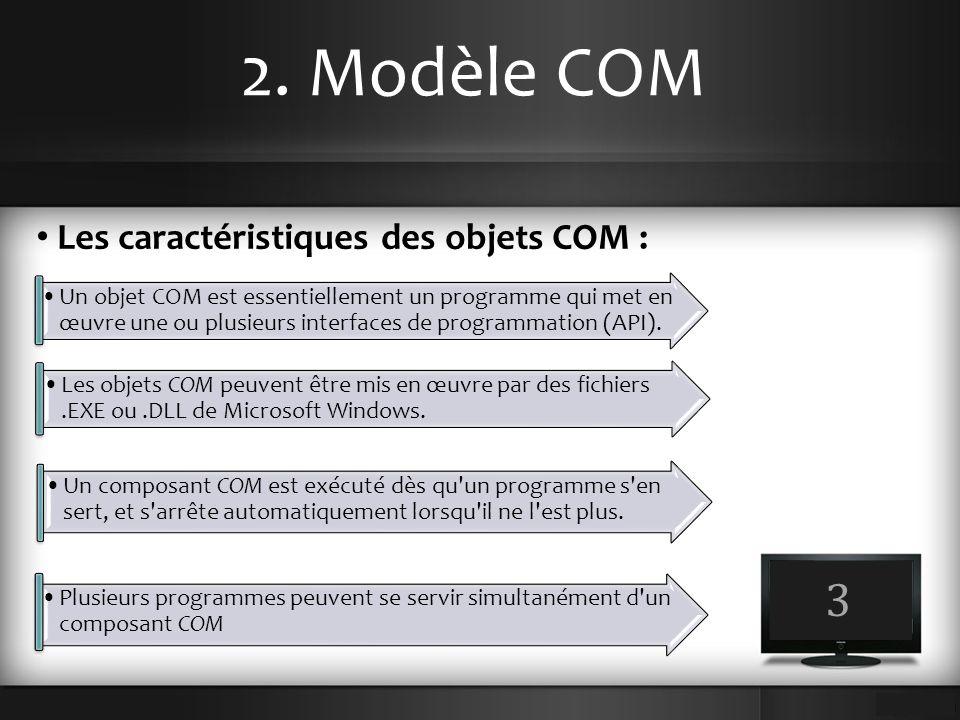 2. Modèle COM 3 Les caractéristiques des objets COM :