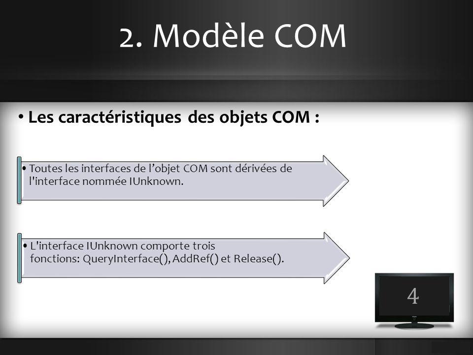 2. Modèle COM 4 Les caractéristiques des objets COM :