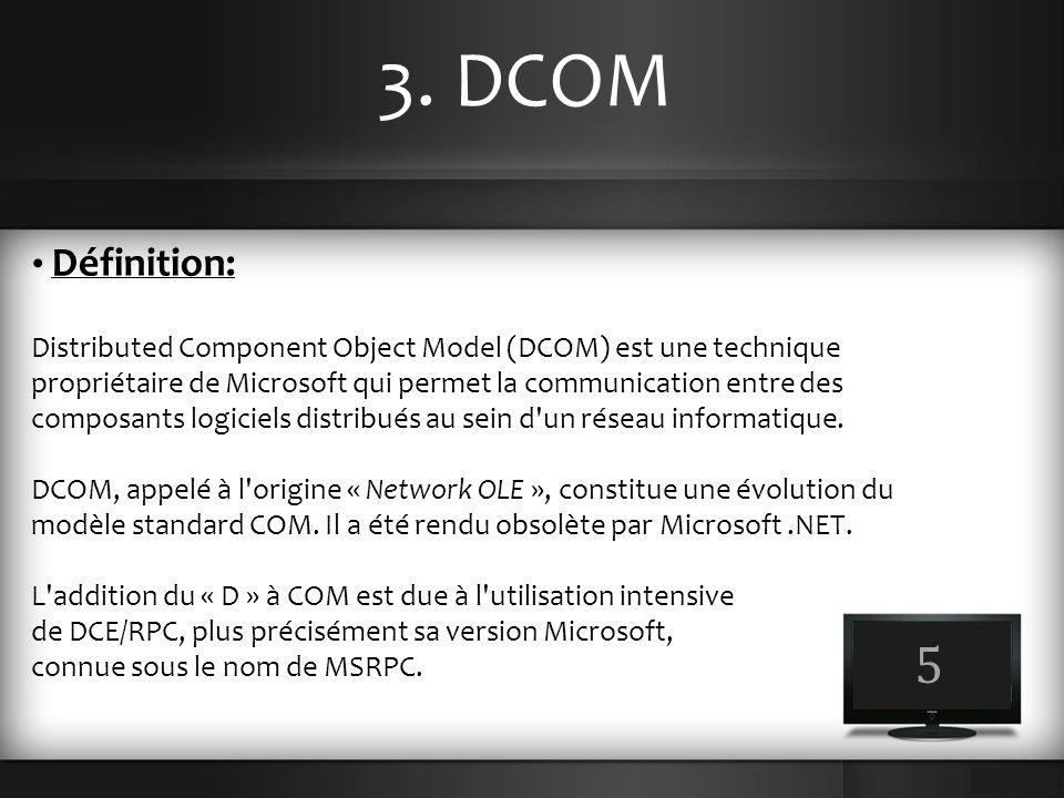 3. DCOM Définition:
