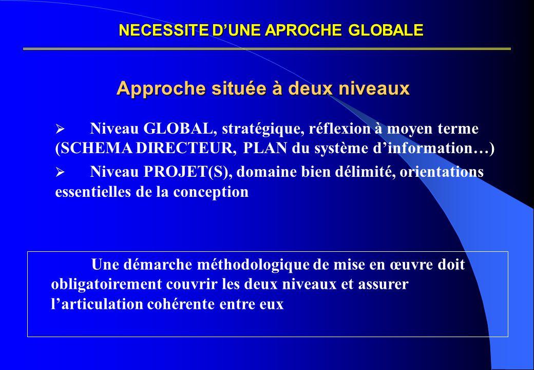 NECESSITE D'UNE APROCHE GLOBALE Approche située à deux niveaux