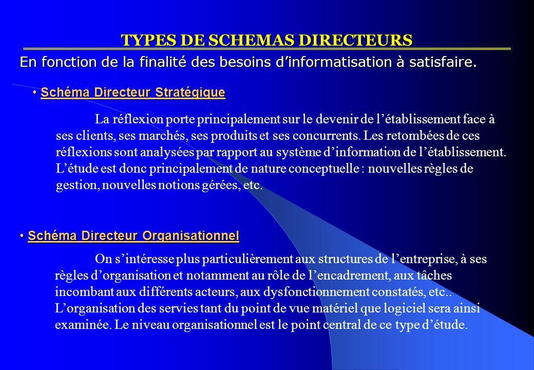 TYPES DE SCHEMAS DIRECTEURS