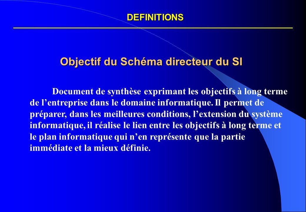 Objectif du Schéma directeur du SI