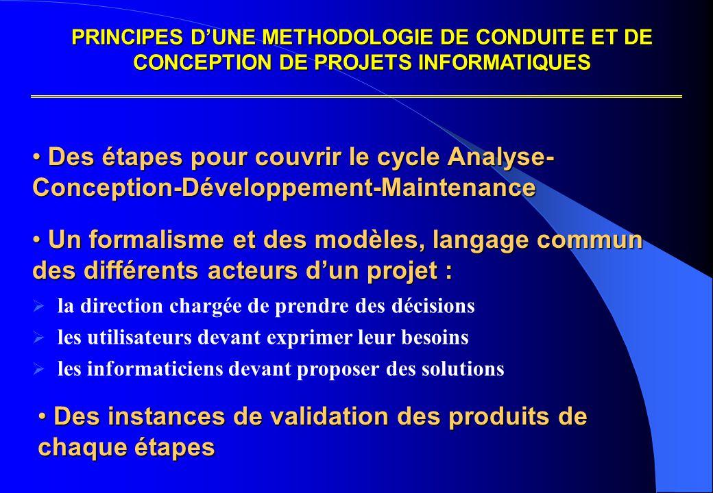 Des instances de validation des produits de chaque étapes