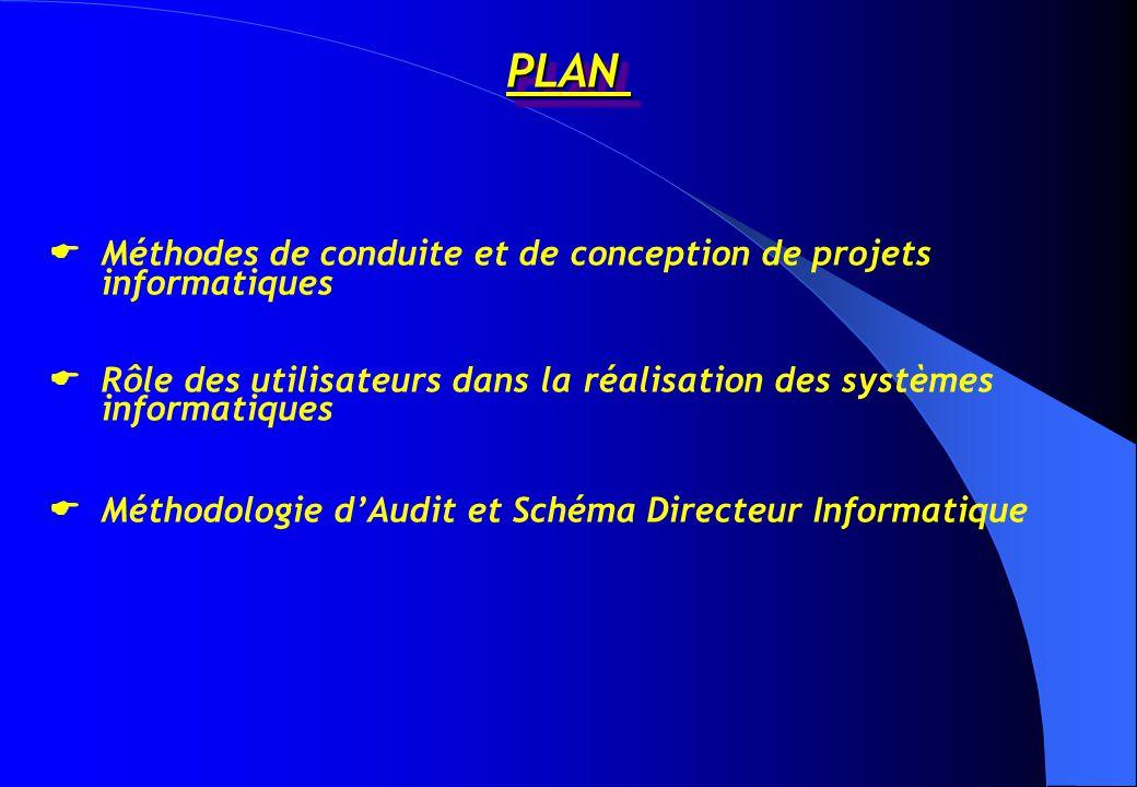 PLAN Méthodes de conduite et de conception de projets informatiques