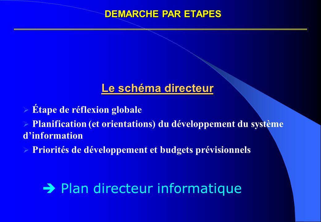  Plan directeur informatique