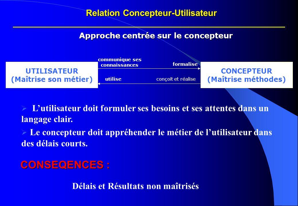Relation Concepteur-Utilisateur