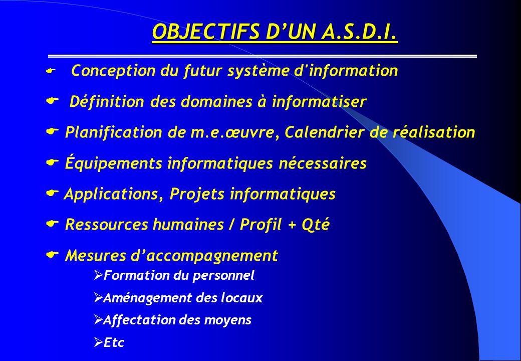 OBJECTIFS D'UN A.S.D.I. Définition des domaines à informatiser