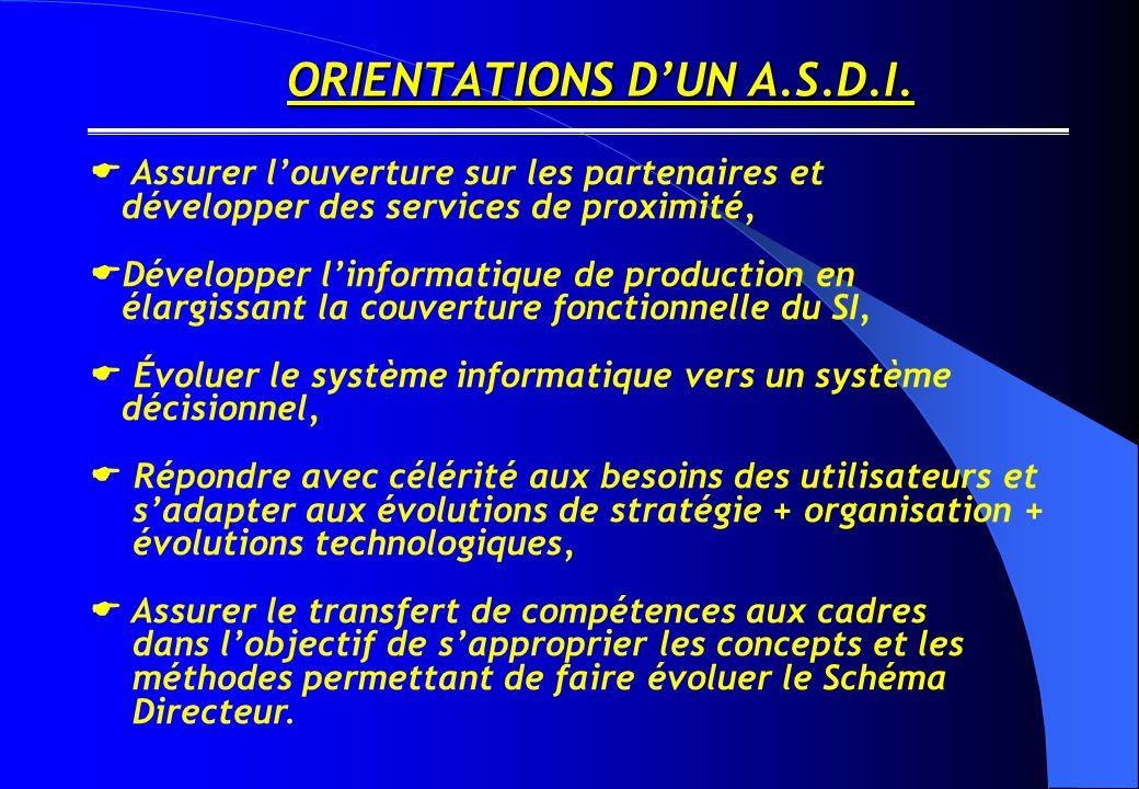 ORIENTATIONS D'UN A.S.D.I.