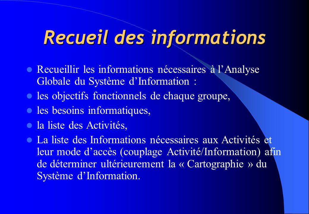 Recueil des informations
