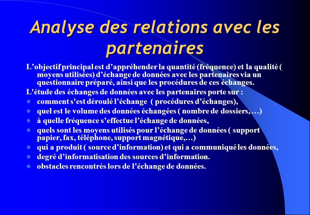 Analyse des relations avec les partenaires