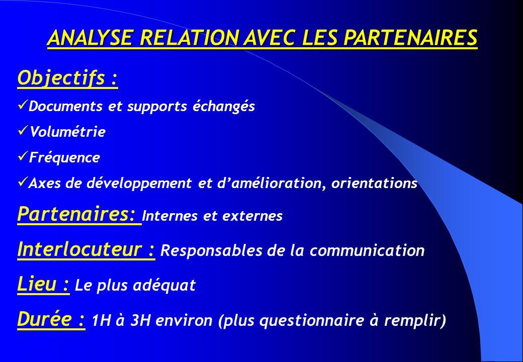 ANALYSE RELATION AVEC LES PARTENAIRES