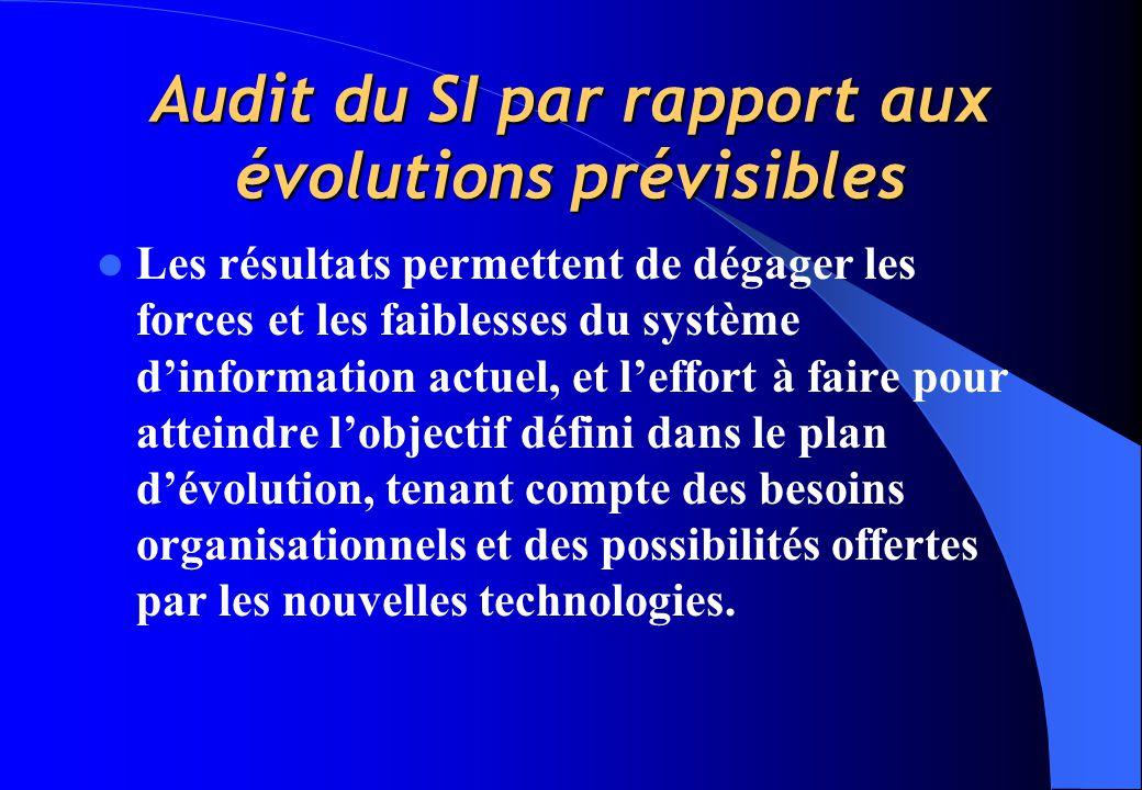 Audit du SI par rapport aux évolutions prévisibles