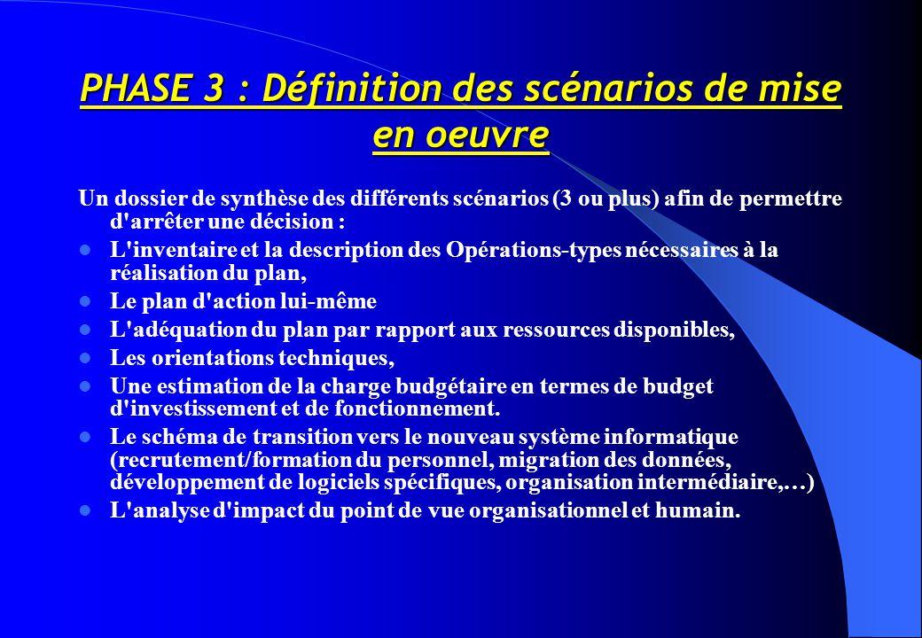 PHASE 3 : Définition des scénarios de mise en oeuvre