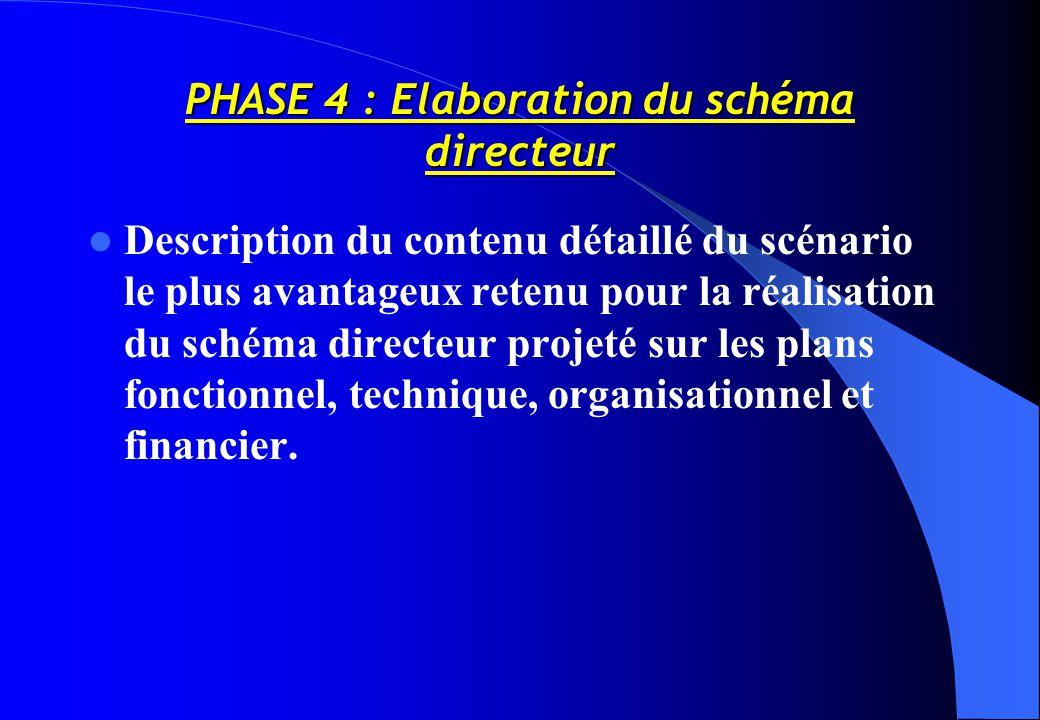 PHASE 4 : Elaboration du schéma directeur