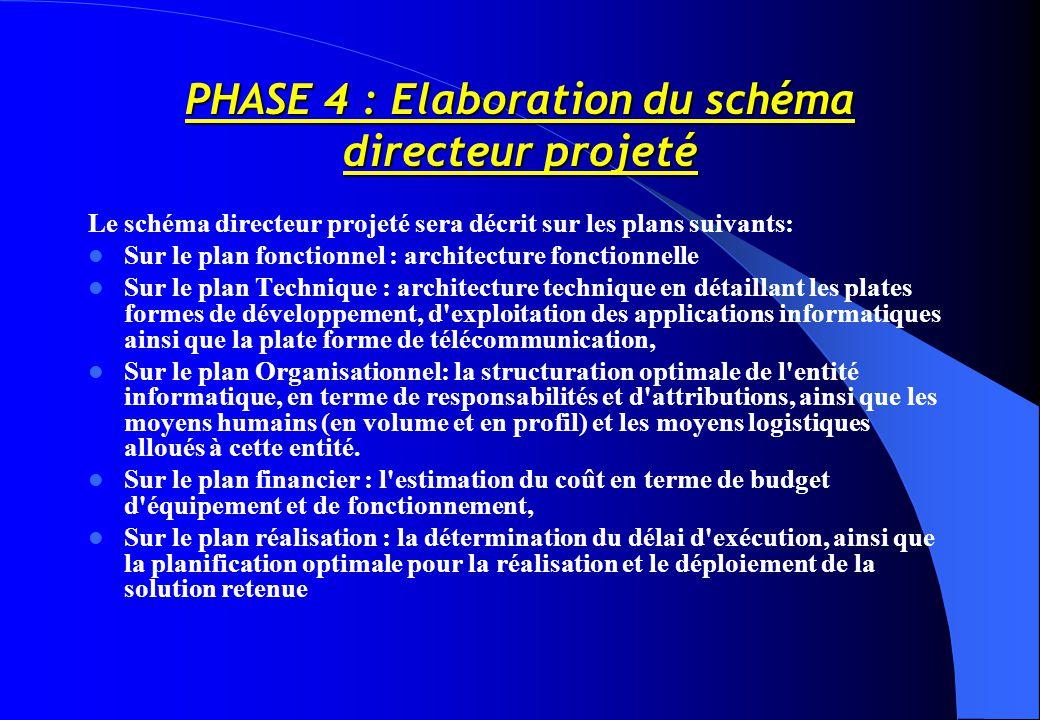 PHASE 4 : Elaboration du schéma directeur projeté