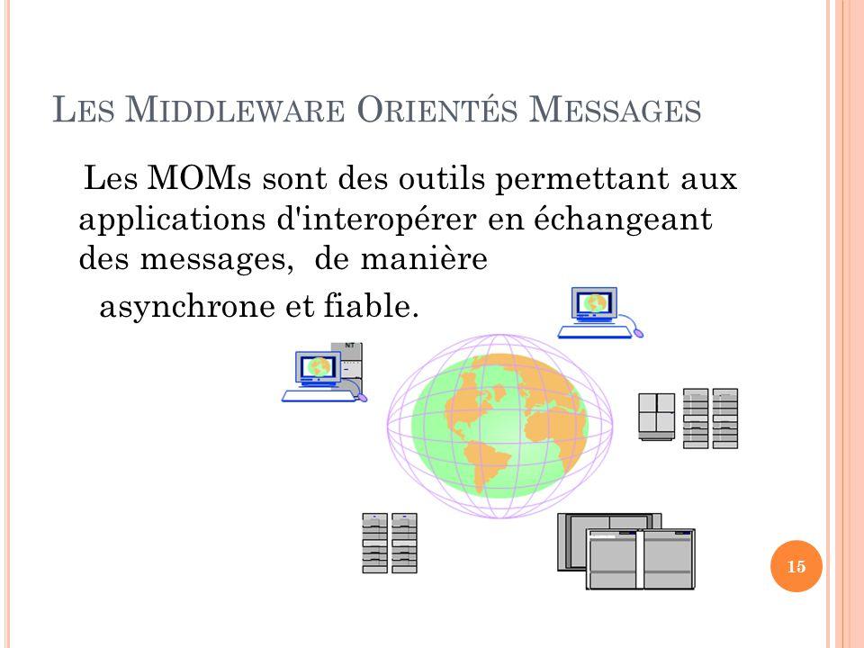 Les Middleware Orientés Messages