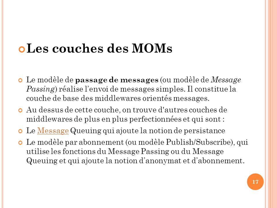 Les couches des MOMs