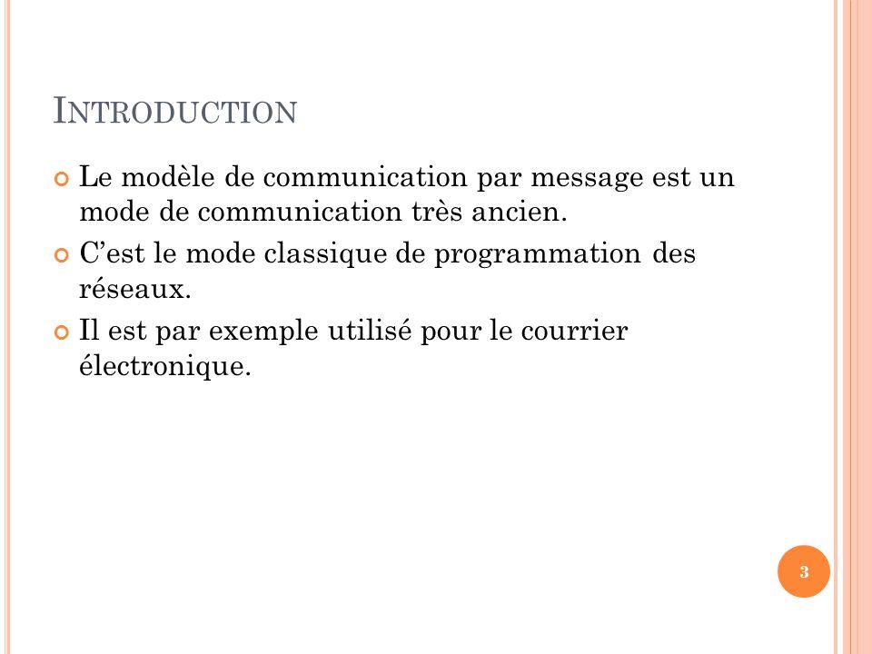 Introduction Le modèle de communication par message est un mode de communication très ancien.