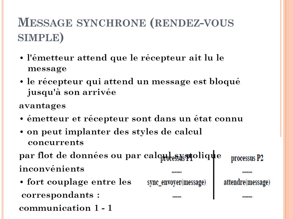 Message synchrone (rendez-vous simple)