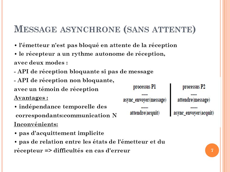 Message asynchrone (sans attente)