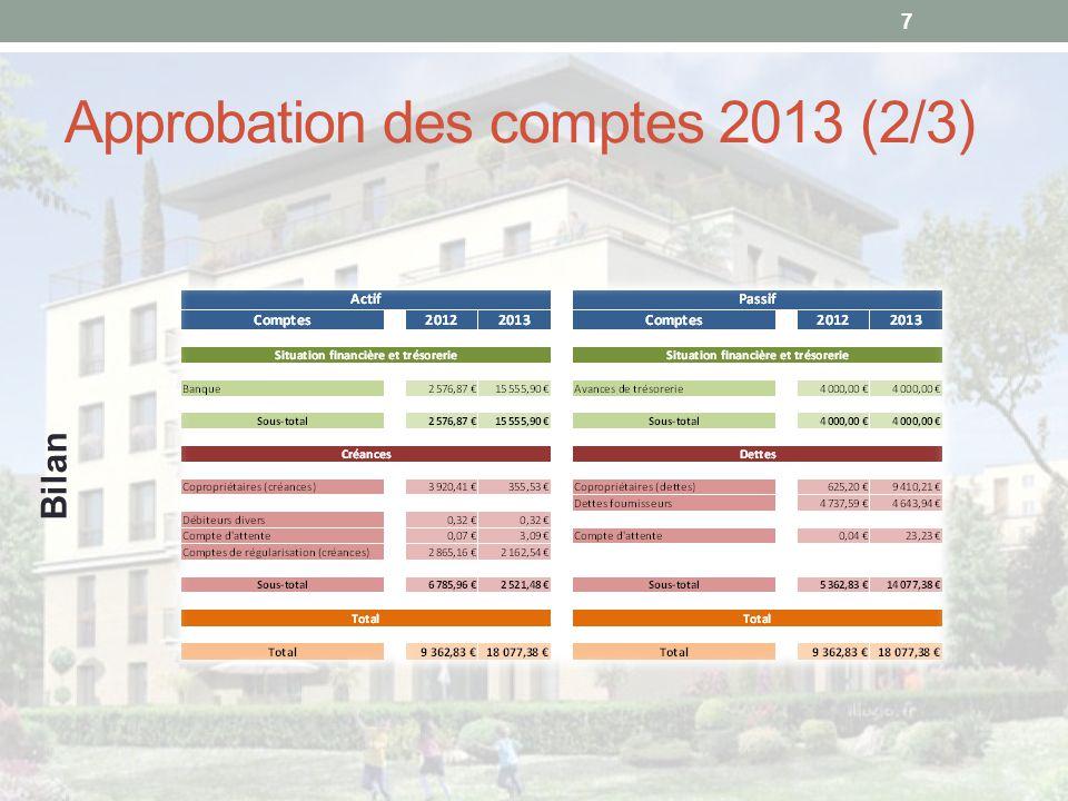 Approbation des comptes 2013 (2/3)