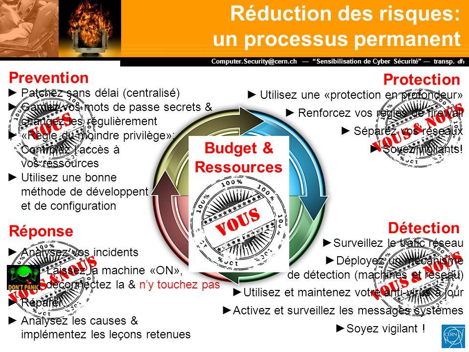 Réduction des risques: un processus permanent