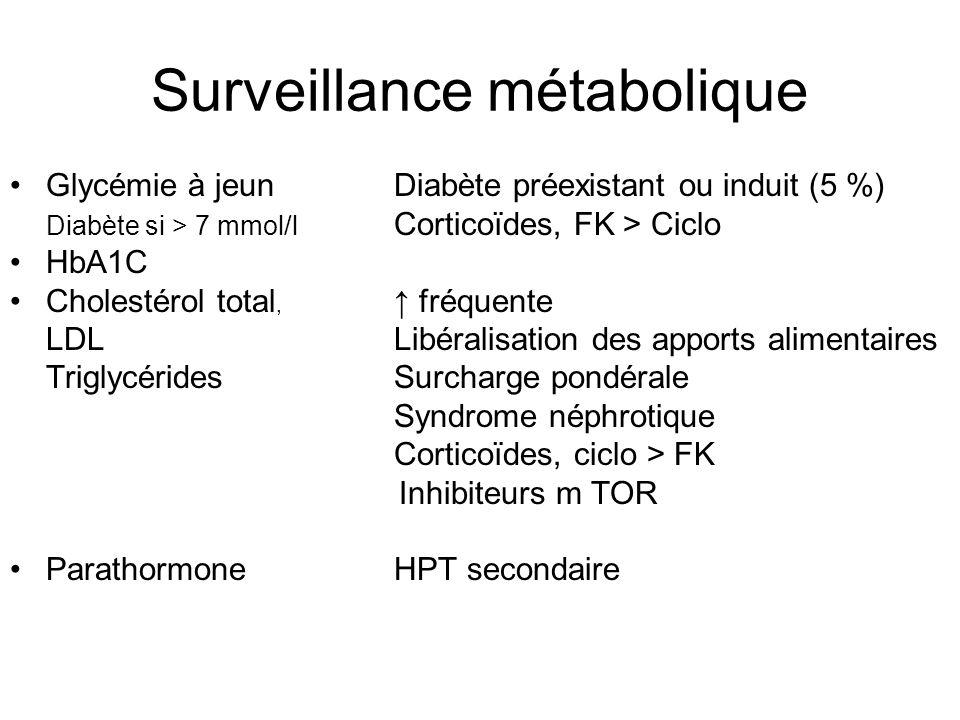 Surveillance métabolique