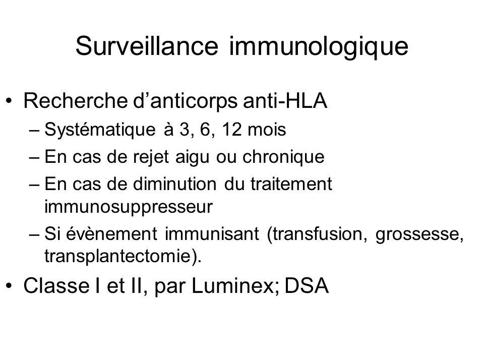 Surveillance immunologique