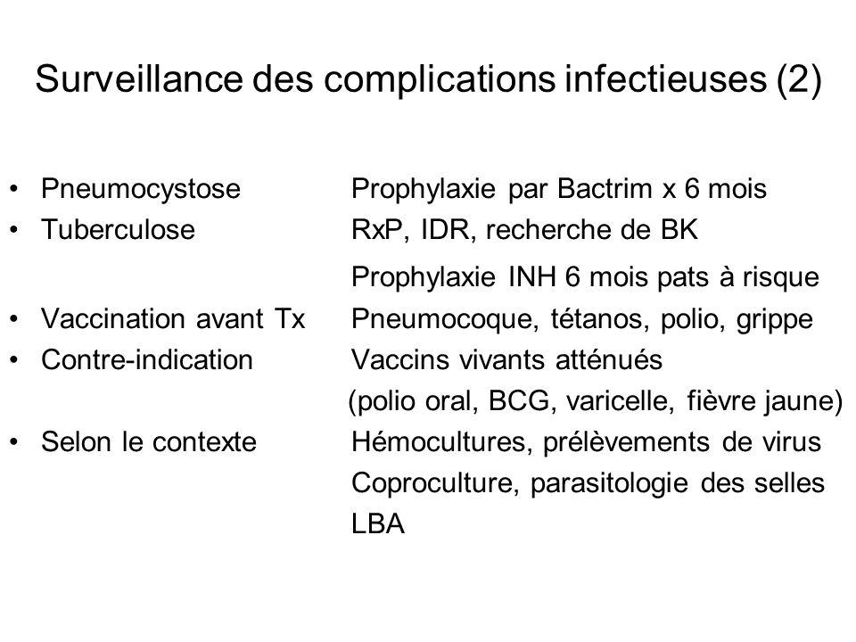 Surveillance des complications infectieuses (2)